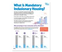 What Is Mandatory Inclusionary Housing?